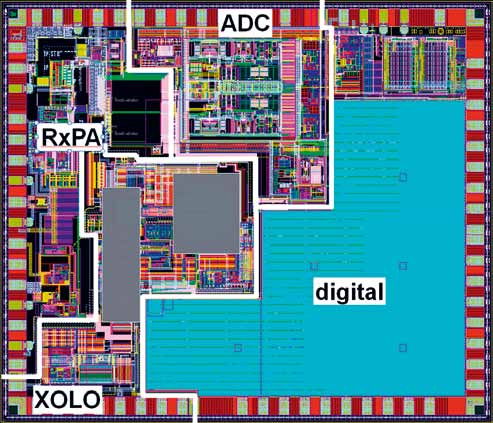 Integrated automotive transceiver design from NXP